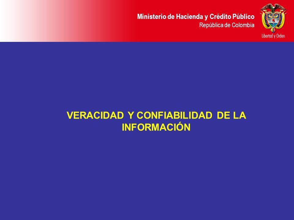 Ministerio de Hacienda y Crédito Público República de Colombia AtrásAtrás - SiguienteSiguiente ANALISIS DE SOLVENCIA O LIQUIDEZ INDICADORDESCRIPCIONRANGORESULTADO Razón Corriente Activo Corriente/Pasivo Corriente >= 1.2 5.28 Liquidez de primer grado Disponible/Pasivo Corriente1.11 Prueba Ácida Activos Líquidos/Pasivos Corrientes 1.64