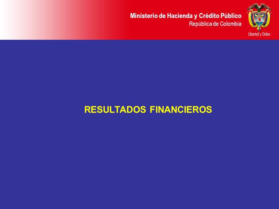 Ministerio de Hacienda y Crédito Público República de Colombia ANALISIS DE SOLVENCIA O LIQUIDEZ