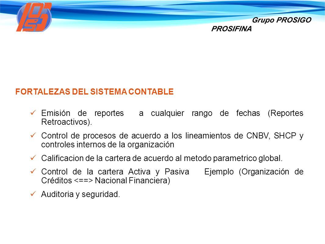 FORTALEZAS DEL SISTEMA CONTABLE Emisión de reportes a cualquier rango de fechas (Reportes Retroactivos). Control de procesos de acuerdo a los lineamie