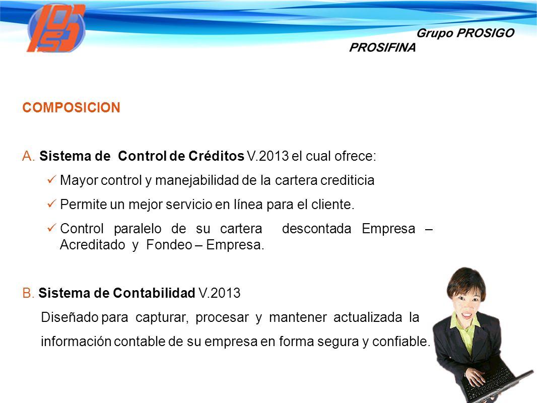 COMPOSICION Sistema de Control de Créditos V.2013 el cual ofrece: Mayor control y manejabilidad de la cartera crediticia Permite un mejor servicio en