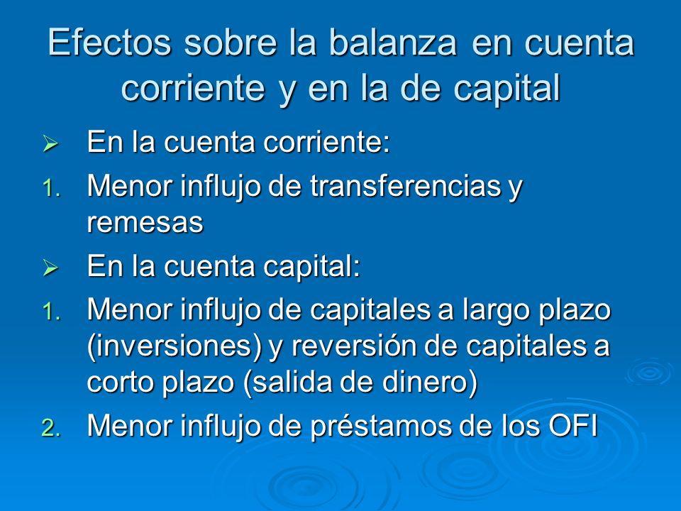 Efectos sobre la balanza en cuenta corriente y en la de capital En la cuenta corriente: En la cuenta corriente: 1. Menor influjo de transferencias y r