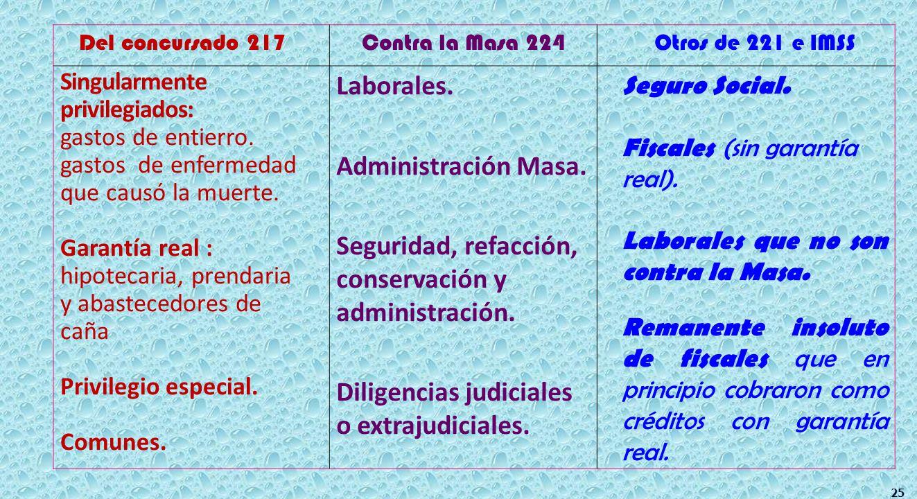 F.- Los créditos referidos en 221 1er Pfo.