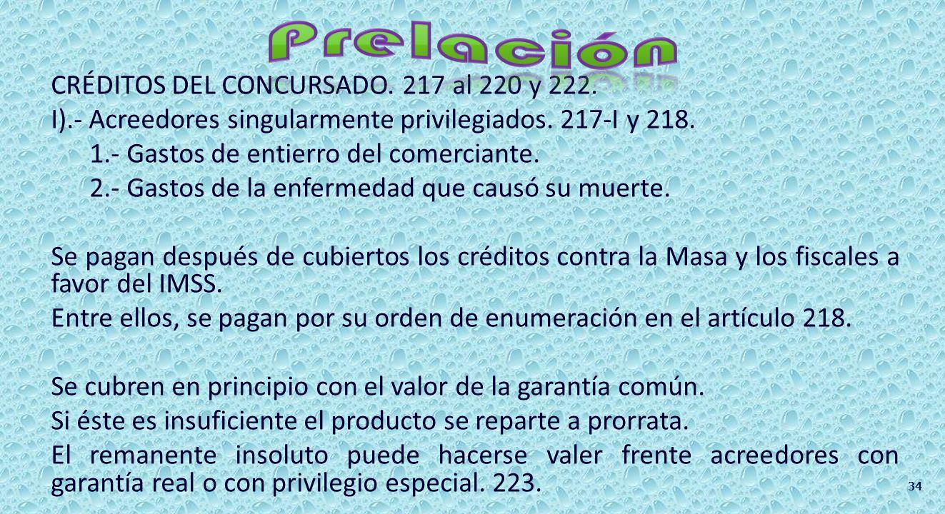 CRÉDITOS CONTRA LA MASA. 224, 217, 225, 226 y 227.