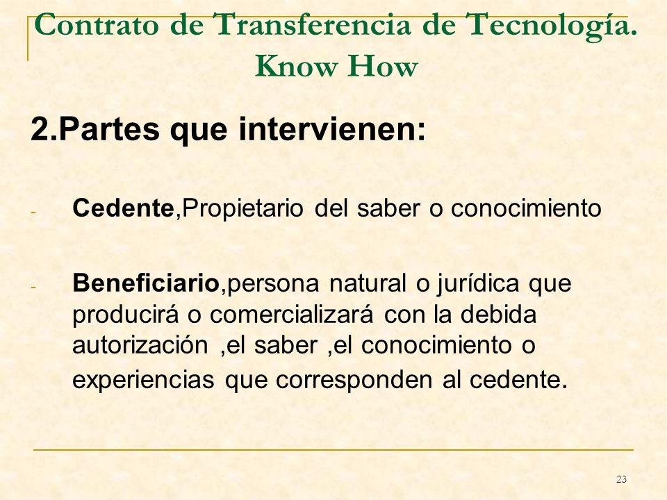 23 Contrato de Transferencia de Tecnología.