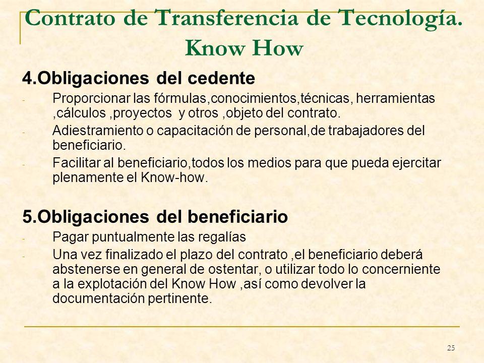25 Contrato de Transferencia de Tecnología.