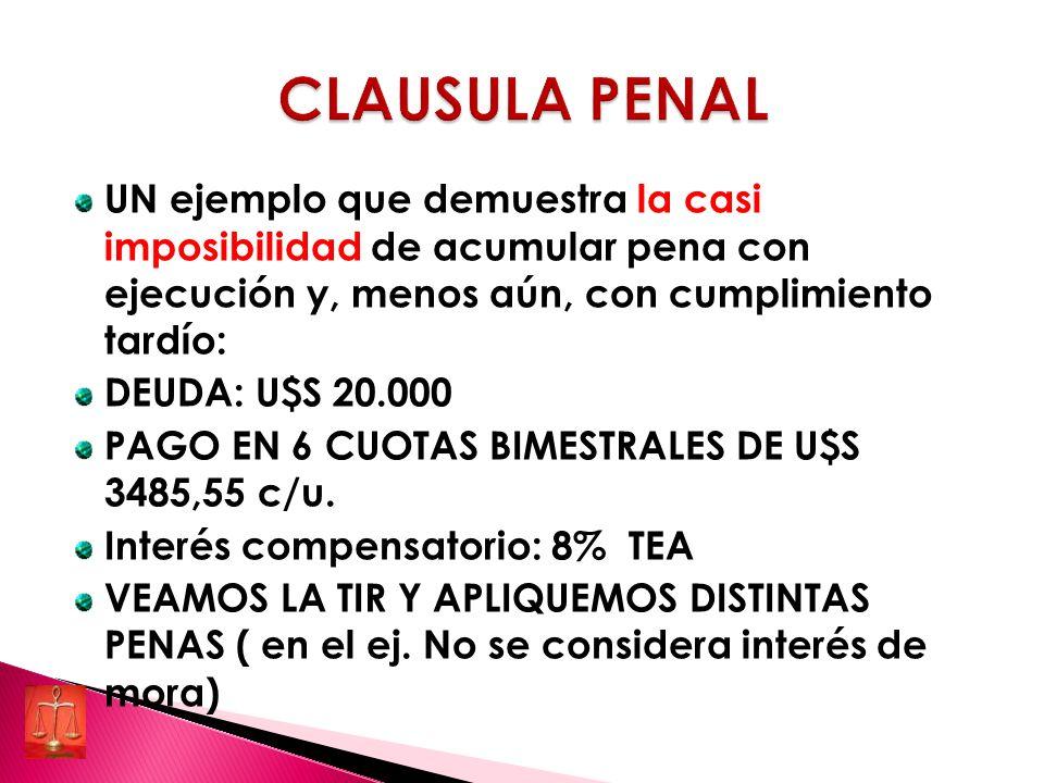 UN ejemplo que demuestra la casi imposibilidad de acumular pena con ejecución y, menos aún, con cumplimiento tardío: DEUDA: U$S 20.000 PAGO EN 6 CUOTA