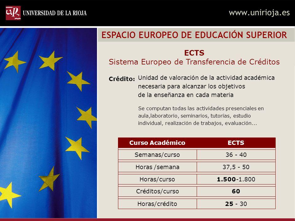 BIBLIOTECA DE LA UR Una de las pocas bibliotecas universitarias de España con el Certificado de Calidad del MEC Abierta las 24 horas en época de exámenes http://biblioteca.unirioja.es