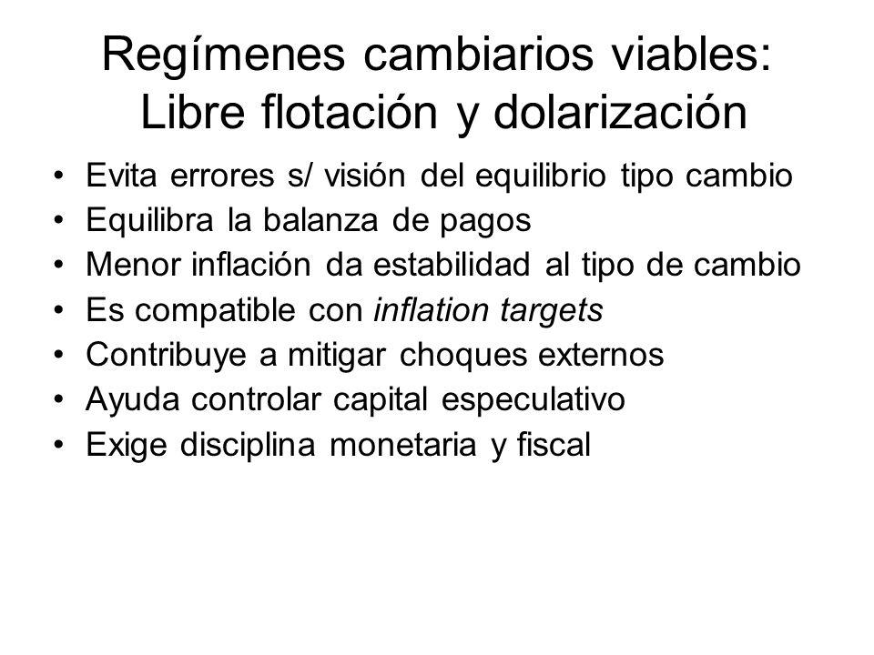 Regímenes cambiarios viables: Libre flotación y dolarización Evita errores s/ visión del equilibrio tipo cambio Equilibra la balanza de pagos Menor in