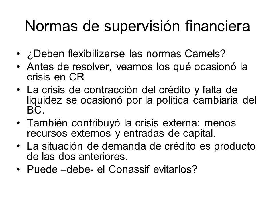 Normas de supervisión financiera ¿Deben flexibilizarse las normas Camels? Antes de resolver, veamos los qué ocasionó la crisis en CR La crisis de cont