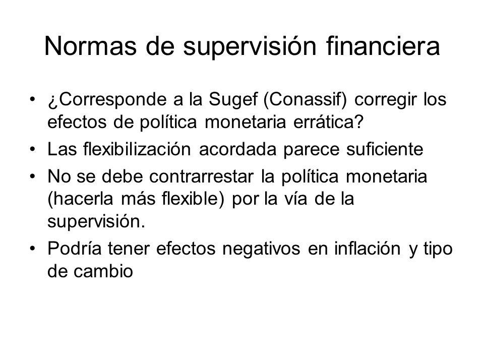 Normas de supervisión financiera ¿Corresponde a la Sugef (Conassif) corregir los efectos de política monetaria errática? Las flexibilización acordada
