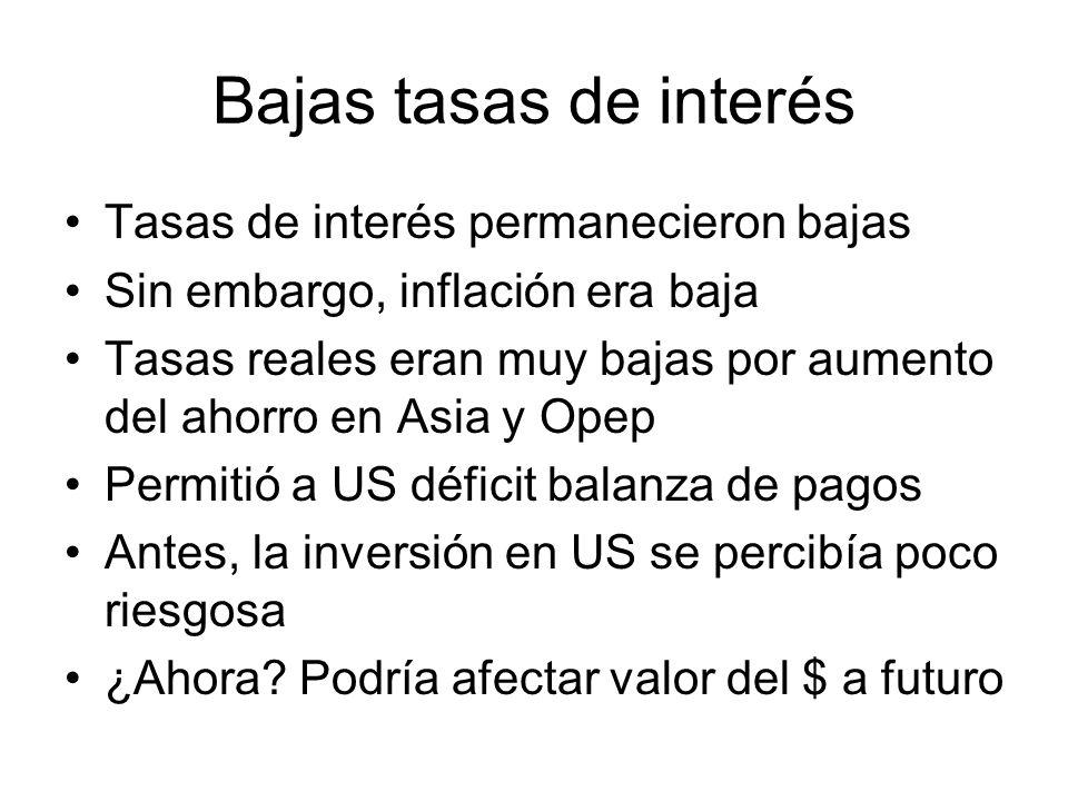 Bajas tasas de interés Tasas de interés permanecieron bajas Sin embargo, inflación era baja Tasas reales eran muy bajas por aumento del ahorro en Asia y Opep Permitió a US déficit balanza de pagos Antes, la inversión en US se percibía poco riesgosa ¿Ahora.