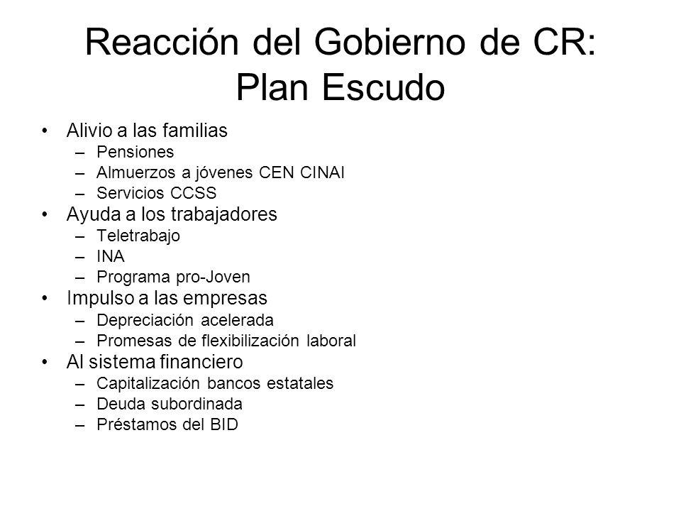 Reacción del Gobierno de CR: Plan Escudo Alivio a las familias –Pensiones –Almuerzos a jóvenes CEN CINAI –Servicios CCSS Ayuda a los trabajadores –Tel