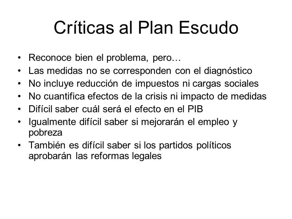 Críticas al Plan Escudo Reconoce bien el problema, pero… Las medidas no se corresponden con el diagnóstico No incluye reducción de impuestos ni cargas