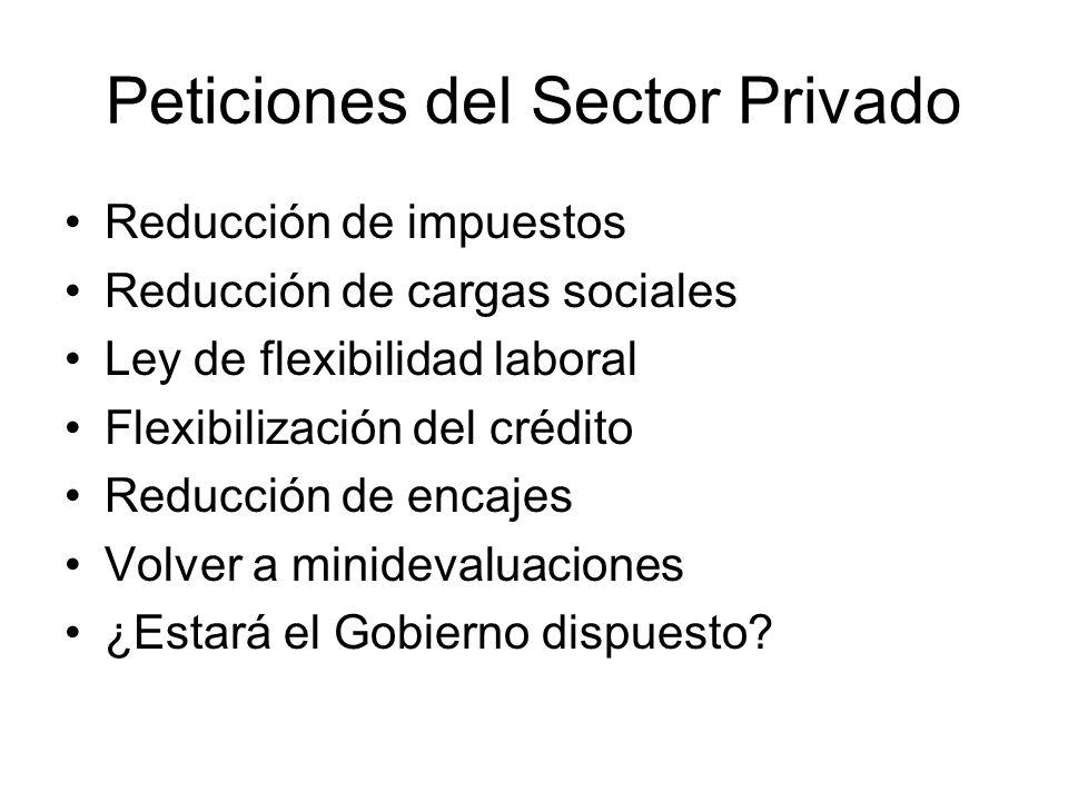 Peticiones del Sector Privado Reducción de impuestos Reducción de cargas sociales Ley de flexibilidad laboral Flexibilización del crédito Reducción de encajes Volver a minidevaluaciones ¿Estará el Gobierno dispuesto?