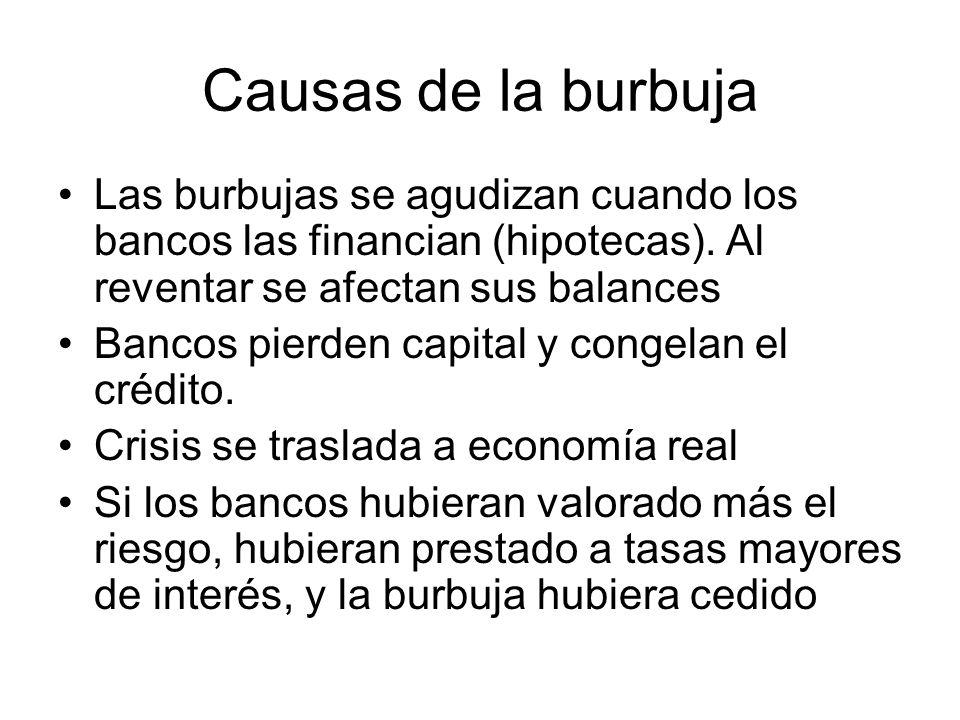Causas de la burbuja Las burbujas se agudizan cuando los bancos las financian (hipotecas). Al reventar se afectan sus balances Bancos pierden capital