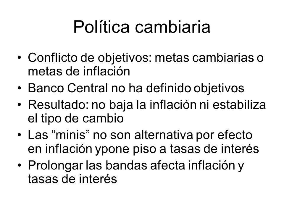 Política cambiaria Conflicto de objetivos: metas cambiarias o metas de inflación Banco Central no ha definido objetivos Resultado: no baja la inflació