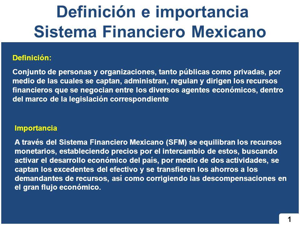 1 Definición e importancia Sistema Financiero Mexicano Definición: Conjunto de personas y organizaciones, tanto públicas como privadas, por medio de l