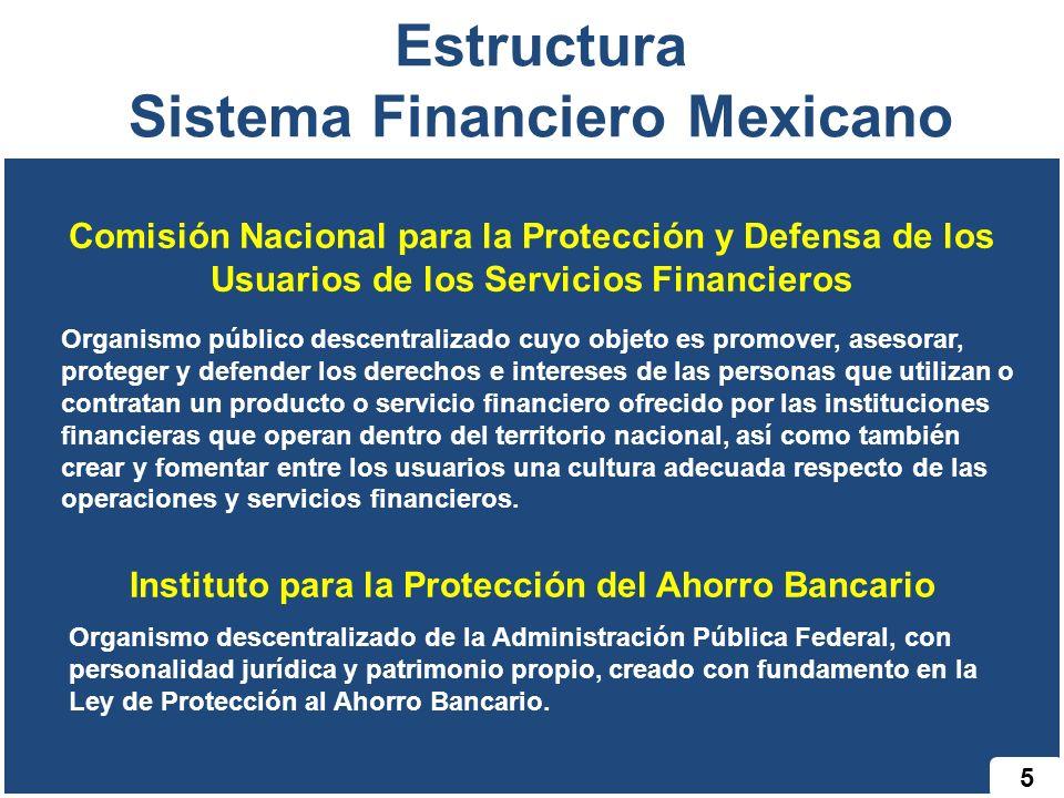6 Estructura Sistema Financiero Mexicano Instituciones de banca múltiple Instituciones de banca de desarrollo Casas de bolsa Sociedades financieras de objeto limitado Entidades de ahorro y crédito popular Sociedades de inversión Administradoras de Fondos para el Retiro (Afores) Instituciones de seguros Instituciones de fianzas Arrendadoras financieras Empresas de factoraje financiero Almacenes generales de depósito Casas de cambio Uniones de crédito Grupos financieros 2.