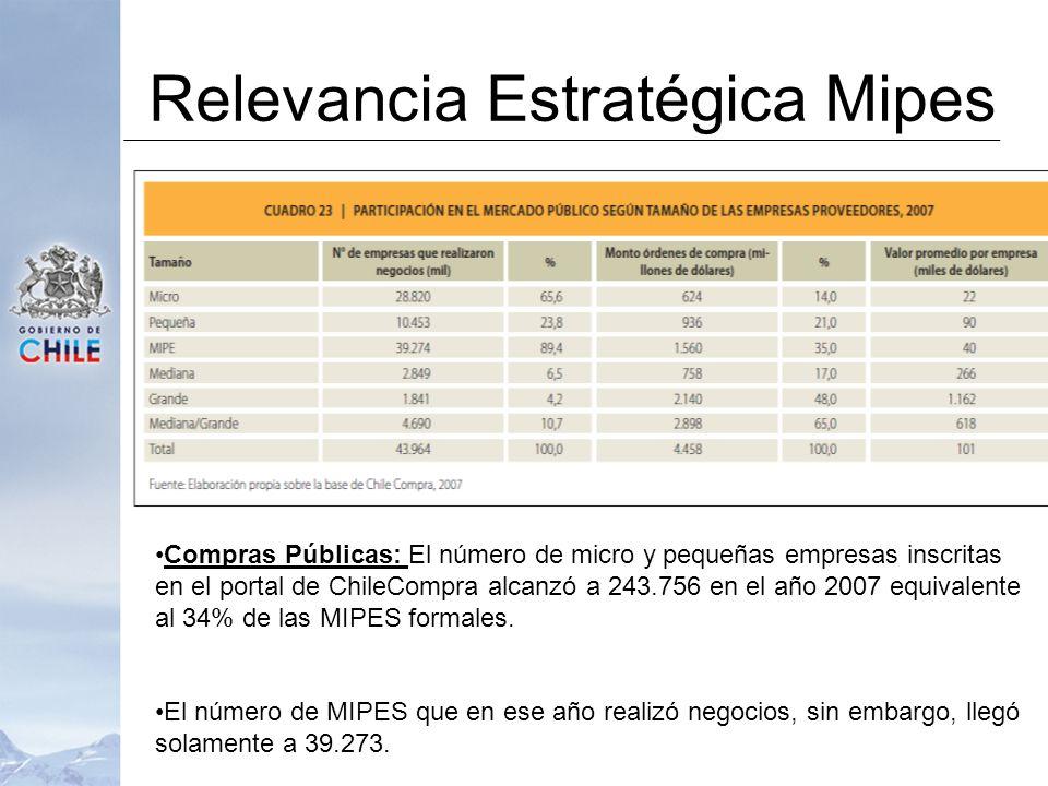 Compras Públicas: El número de micro y pequeñas empresas inscritas en el portal de ChileCompra alcanzó a 243.756 en el año 2007 equivalente al 34% de las MIPES formales.