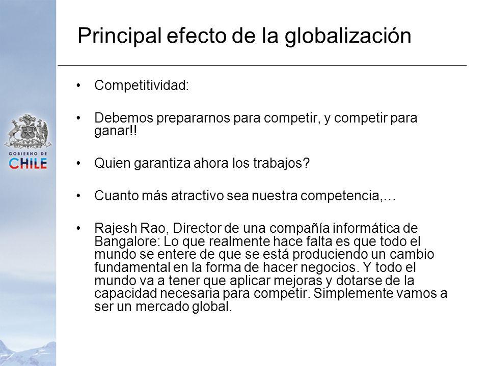 Principal efecto de la globalización Competitividad: Debemos prepararnos para competir, y competir para ganar!! Quien garantiza ahora los trabajos? Cu