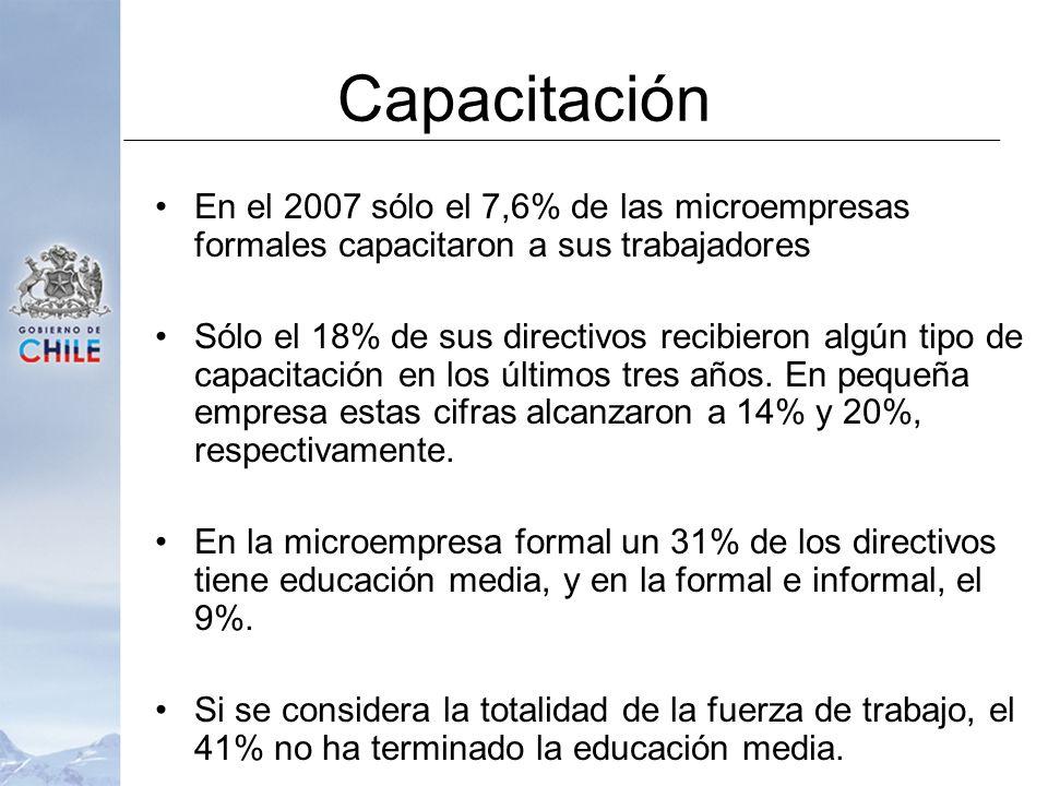 Capacitación En el 2007 sólo el 7,6% de las microempresas formales capacitaron a sus trabajadores Sólo el 18% de sus directivos recibieron algún tipo de capacitación en los últimos tres años.
