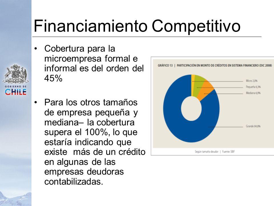 Cobertura para la microempresa formal e informal es del orden del 45% Para los otros tamaños de empresa pequeña y mediana– la cobertura supera el 100%, lo que estaría indicando que existe más de un crédito en algunas de las empresas deudoras contabilizadas.