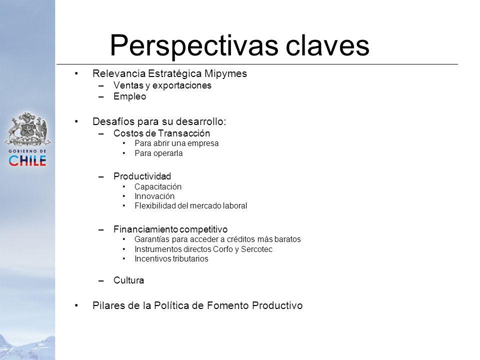 Perspectivas claves Relevancia Estratégica Mipymes –Ventas y exportaciones –Empleo Desafíos para su desarrollo: –Costos de Transacción Para abrir una