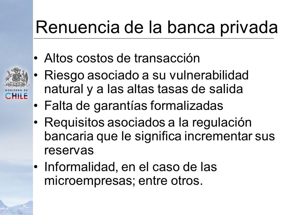 Altos costos de transacción Riesgo asociado a su vulnerabilidad natural y a las altas tasas de salida Falta de garantías formalizadas Requisitos asoci