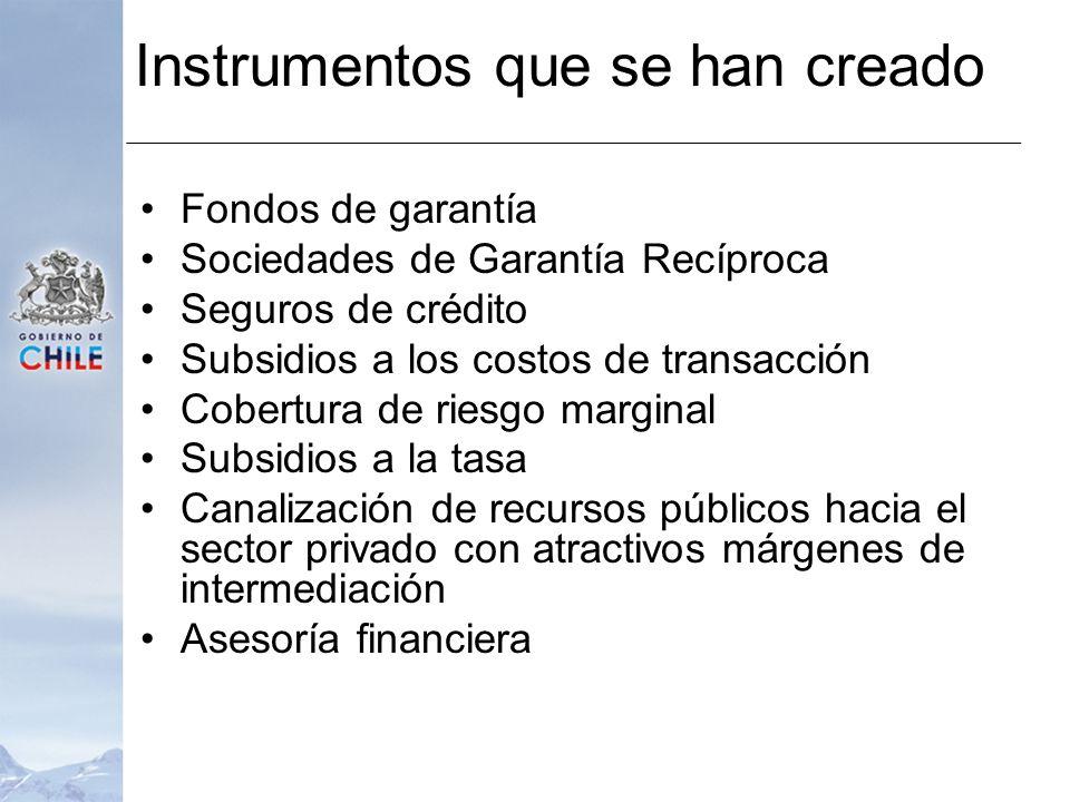 Fondos de garantía Sociedades de Garantía Recíproca Seguros de crédito Subsidios a los costos de transacción Cobertura de riesgo marginal Subsidios a