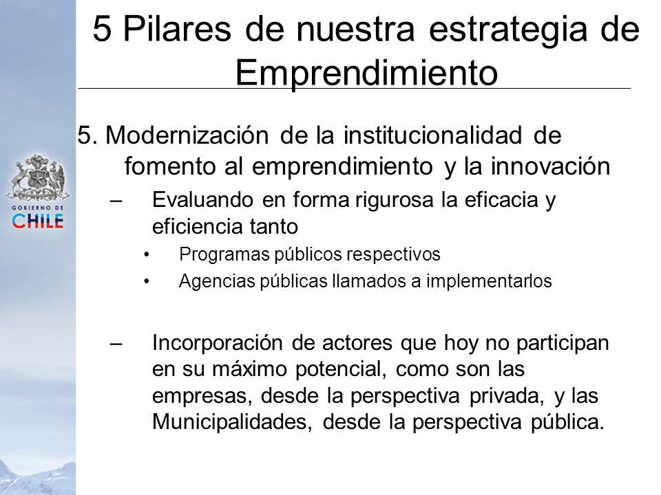5. Modernización de la institucionalidad de fomento al emprendimiento y la innovación –Evaluando en forma rigurosa la eficacia y eficiencia tanto Prog
