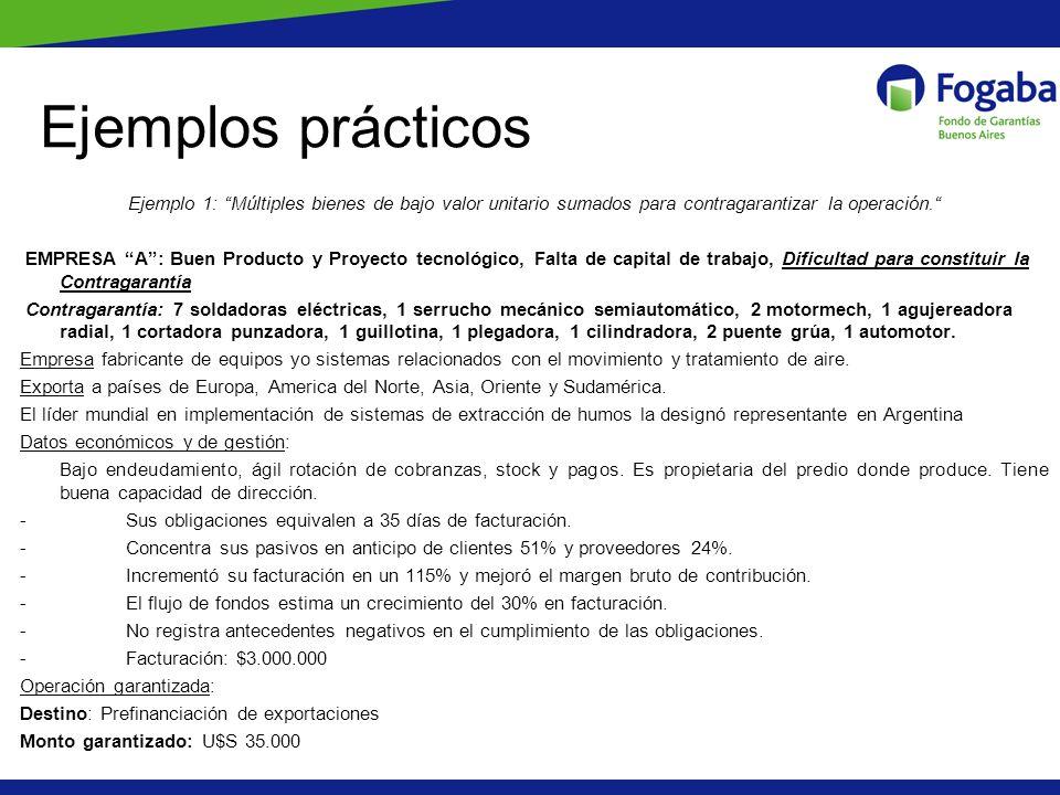 Ejemplos prácticos Ejemplo 1: Múltiples bienes de bajo valor unitario sumados para contragarantizar la operación. EMPRESA A: Buen Producto y Proyecto