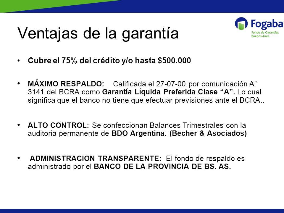 Ventajas de la garantía Cubre el 75% del crédito y/o hasta $500.000 MÁXIMO RESPALDO: Calificada el 27-07-00 por comunicación A 3141 del BCRA como Gara