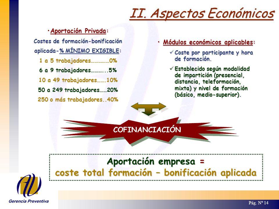II. Aspectos Económicos Pág. Nº 14 COFINANCIACIÓN Aportación empresa = coste total formación – bonificación aplicada Aportación Privada:Aportación Pri