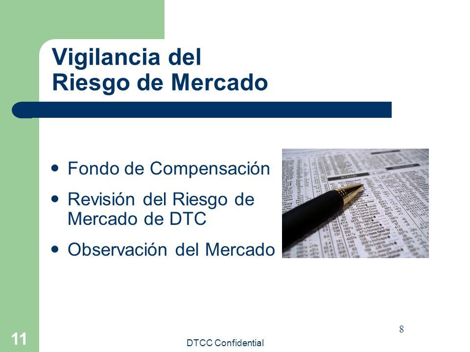 DTCC Confidential 11 Vigilancia del Riesgo de Mercado 8 Fondo de Compensación Revisión del Riesgo de Mercado de DTC Observación del Mercado