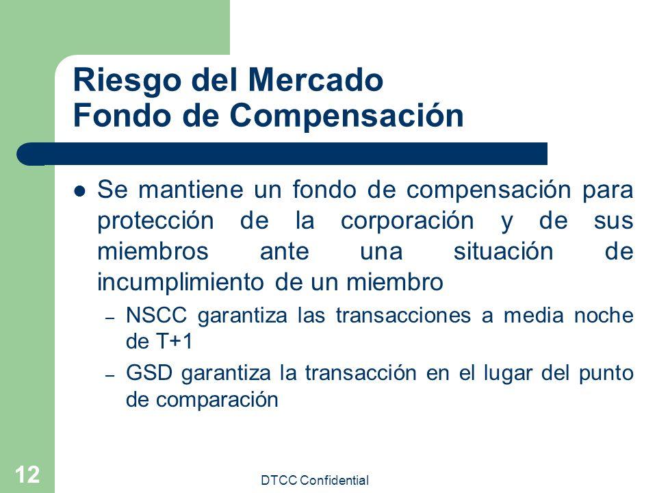 DTCC Confidential 12 Riesgo del Mercado Fondo de Compensación Se mantiene un fondo de compensación para protección de la corporación y de sus miembros