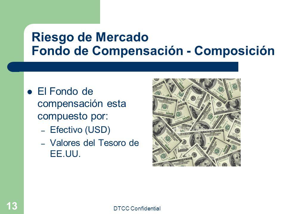 DTCC Confidential 13 Riesgo de Mercado Fondo de Compensación - Composición El Fondo de compensación esta compuesto por: – Efectivo (USD) – Valores del