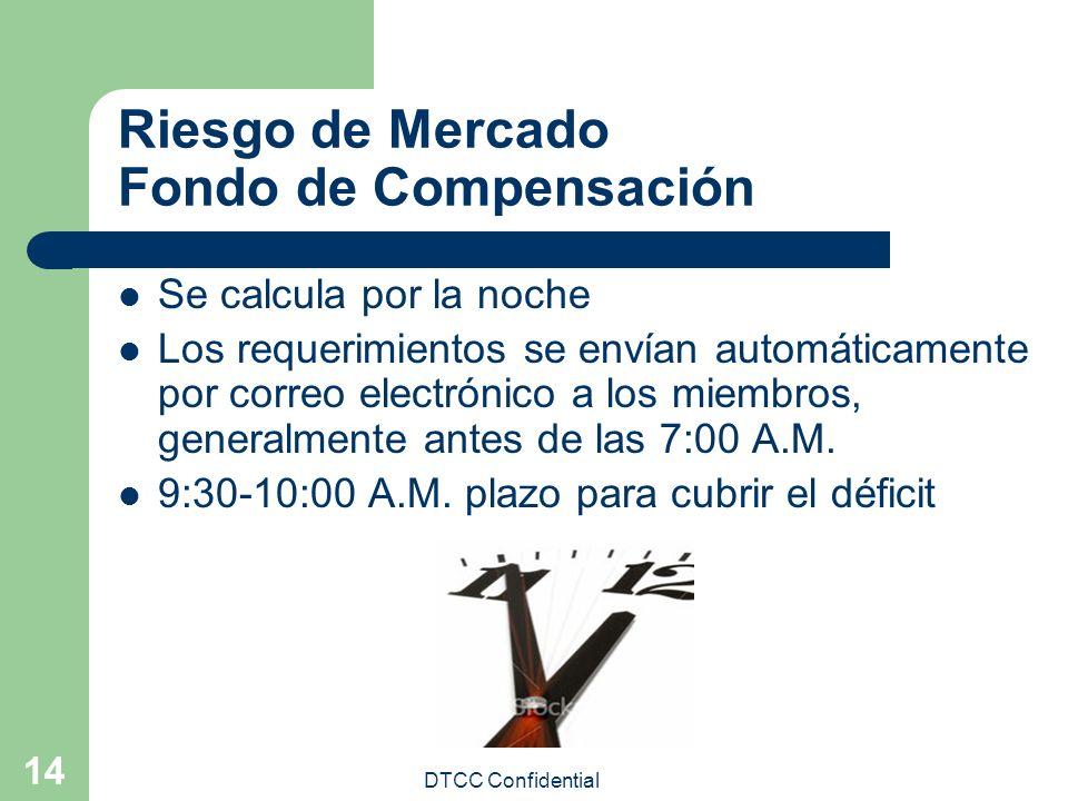 DTCC Confidential 14 Riesgo de Mercado Fondo de Compensación Se calcula por la noche Los requerimientos se envían automáticamente por correo electróni