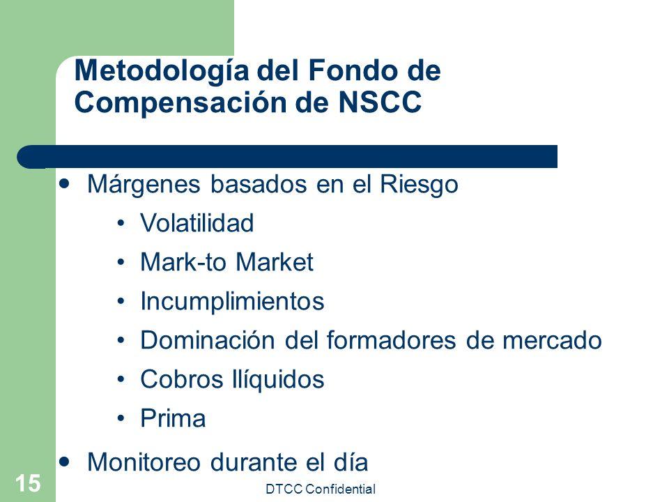 DTCC Confidential 15 Metodología del Fondo de Compensación de NSCC Márgenes basados en el Riesgo Volatilidad Mark-to Market Incumplimientos Dominación
