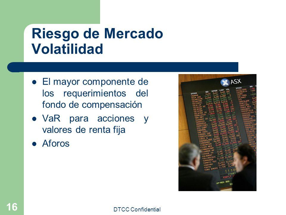 DTCC Confidential 16 Riesgo de Mercado Volatilidad El mayor componente de los requerimientos del fondo de compensación VaR para acciones y valores de