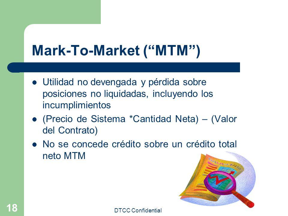 DTCC Confidential 18 Mark-To-Market (MTM) Utilidad no devengada y pérdida sobre posiciones no liquidadas, incluyendo los incumplimientos (Precio de Si