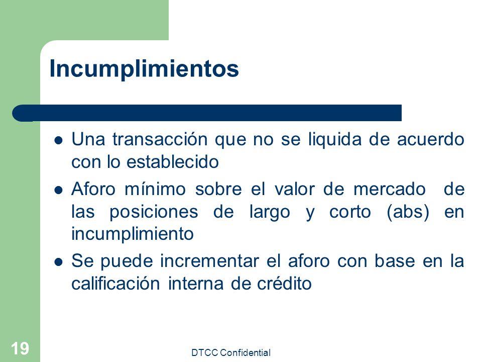 DTCC Confidential 19 Incumplimientos Una transacción que no se liquida de acuerdo con lo establecido Aforo mínimo sobre el valor de mercado de las pos