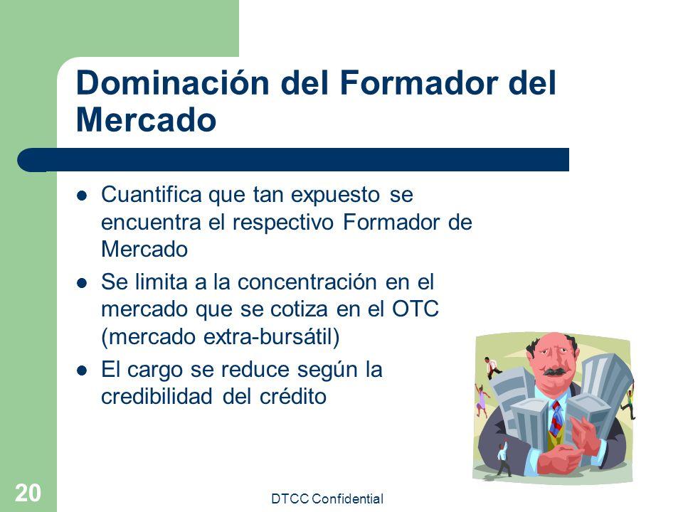 DTCC Confidential 20 Dominación del Formador del Mercado Cuantifica que tan expuesto se encuentra el respectivo Formador de Mercado Se limita a la con