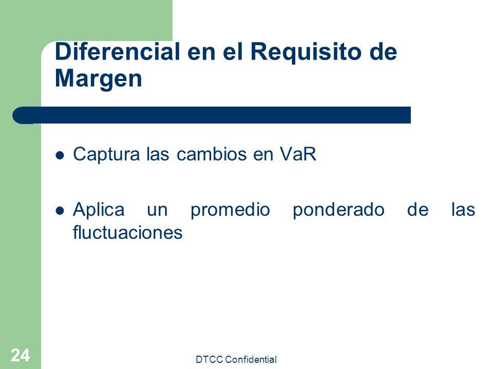 DTCC Confidential 24 Diferencial en el Requisito de Margen Captura las cambios en VaR Aplica un promedio ponderado de las fluctuaciones