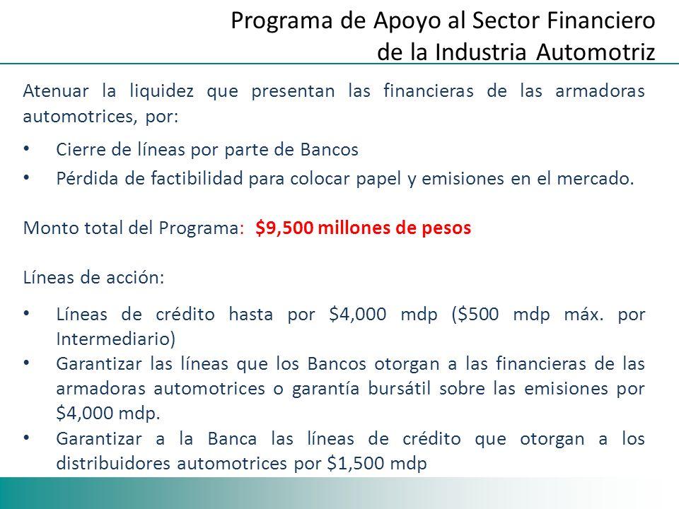 Programa de Apoyo al Sector Financiero de la Industria Automotriz Atenuar la liquidez que presentan las financieras de las armadoras automotrices, por: Cierre de líneas por parte de Bancos Pérdida de factibilidad para colocar papel y emisiones en el mercado.