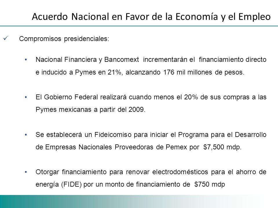 Compromisos presidenciales: Nacional Financiera y Bancomext incrementarán el financiamiento directo e inducido a Pymes en 21%, alcanzando 176 mil mill