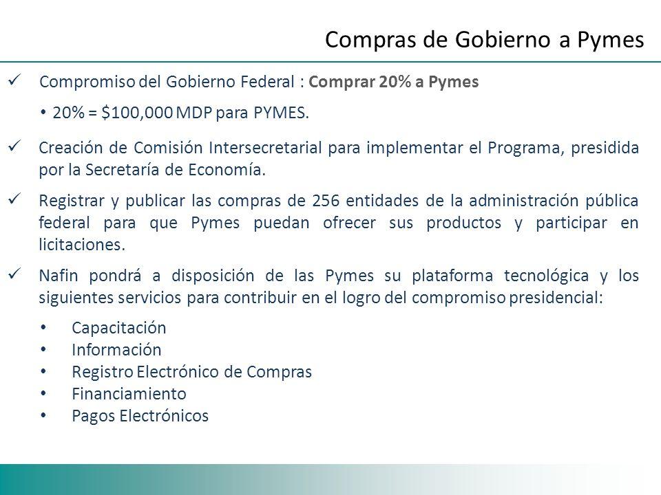 Compromiso del Gobierno Federal : Comprar 20% a Pymes 20% = $100,000 MDP para PYMES. Creación de Comisión Intersecretarial para implementar el Program