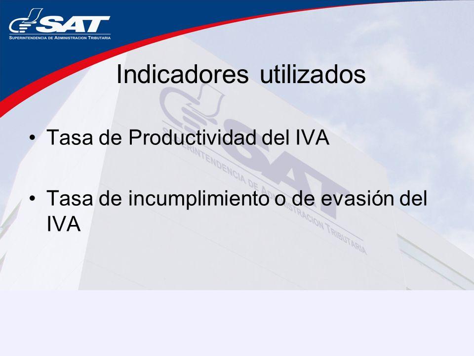 Indicadores utilizados Tasa de Productividad del IVA Tasa de incumplimiento o de evasión del IVA