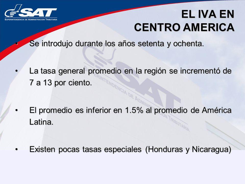 EL IVA EN CENTRO AMERICA Se introdujo durante los años setenta y ochenta.Se introdujo durante los años setenta y ochenta.