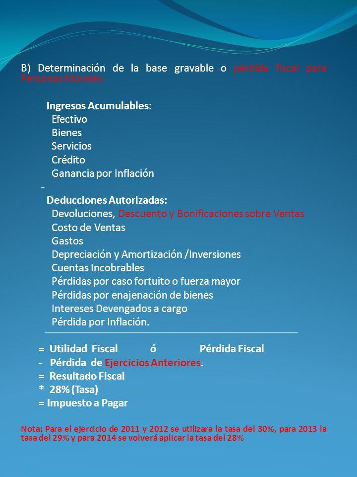B) Determinación de la base gravable o pérdida fiscal para Personas Morales: Ingresos Acumulables: Efectivo Bienes Servicios Crédito Ganancia por Infl