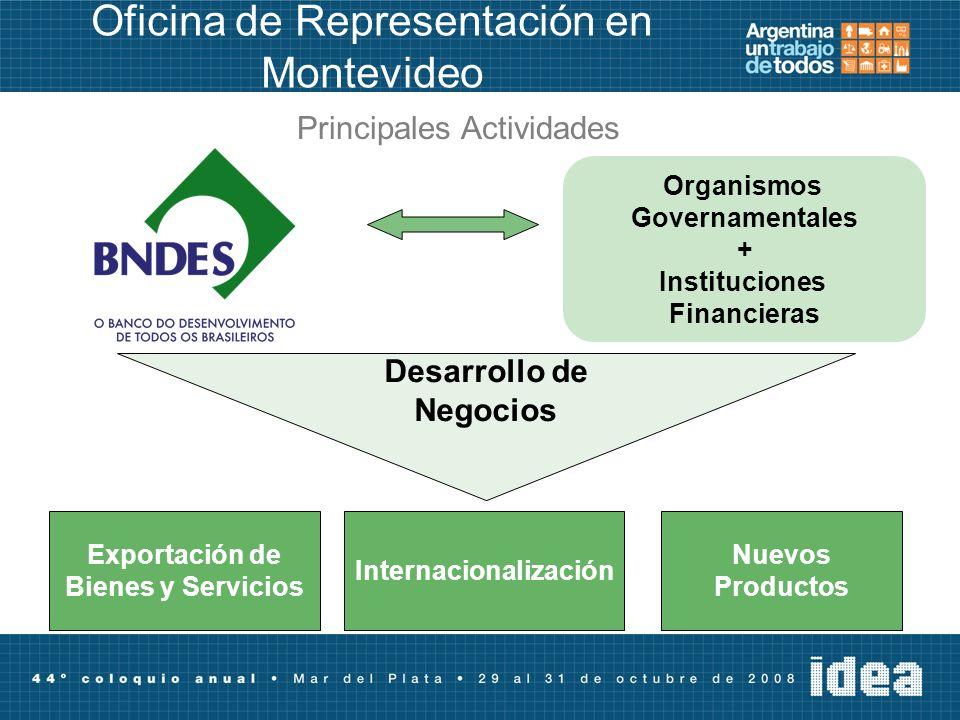 Desarrollo de Negocios Principales Actividades Organismos Governamentales + Instituciones Financieras Exportación de Bienes y Servicios Internacionalización Nuevos Productos Oficina de Representación en Montevideo